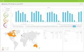 Serraview_Dashboard_wireframes_executive.png